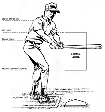 mlb_strike_zone.png